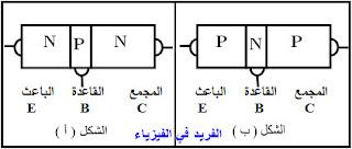 الترانزستور Transistor ، تعريفه ، وظيفته ، استخدامه