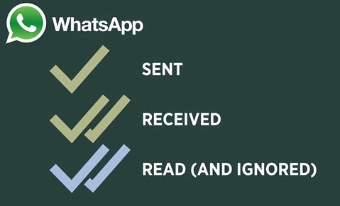 how to know if someone is stalking you on whatsapp