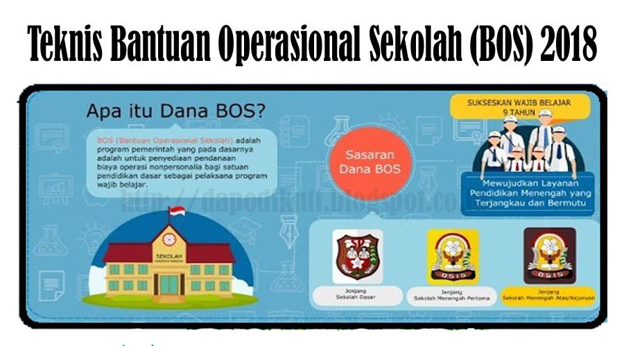 Teknis Bantuan Operasional Sekolah (BOS) 2018