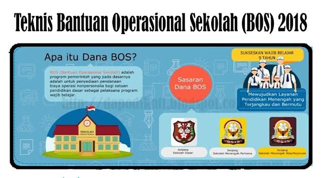 http://dapodikntt.blogspot.co.id/2018/02/teknis-bantuan-operasional-sekolah-bos.html