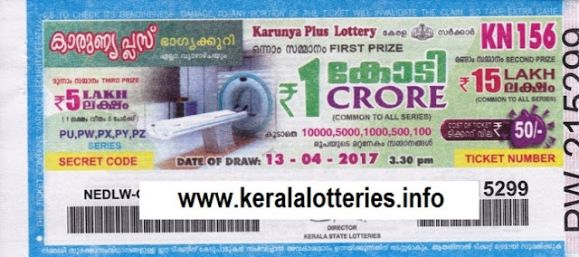 Kerala lottery result live of Karunya plus  KN-156 on 13 April 2017