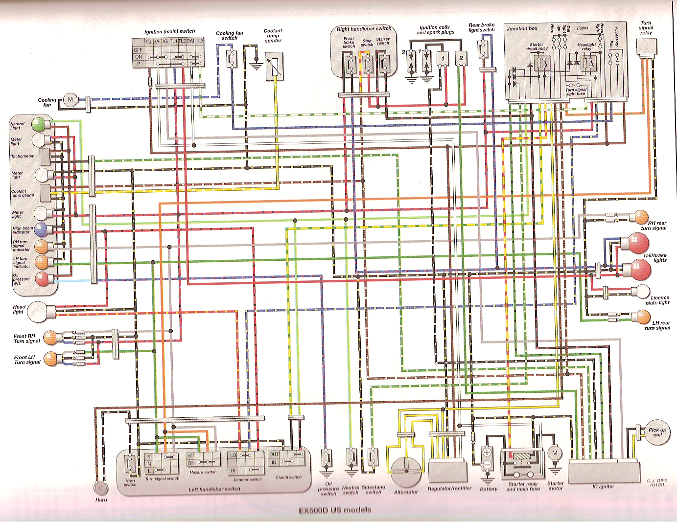 ninja_wiring_diagram  Pin Cdi Wiring Diagram Suzuki on round trailer plug, xlr connector, horn relay, relay compressor, flat trailer plug, relay socket, flat trailer, led switch,