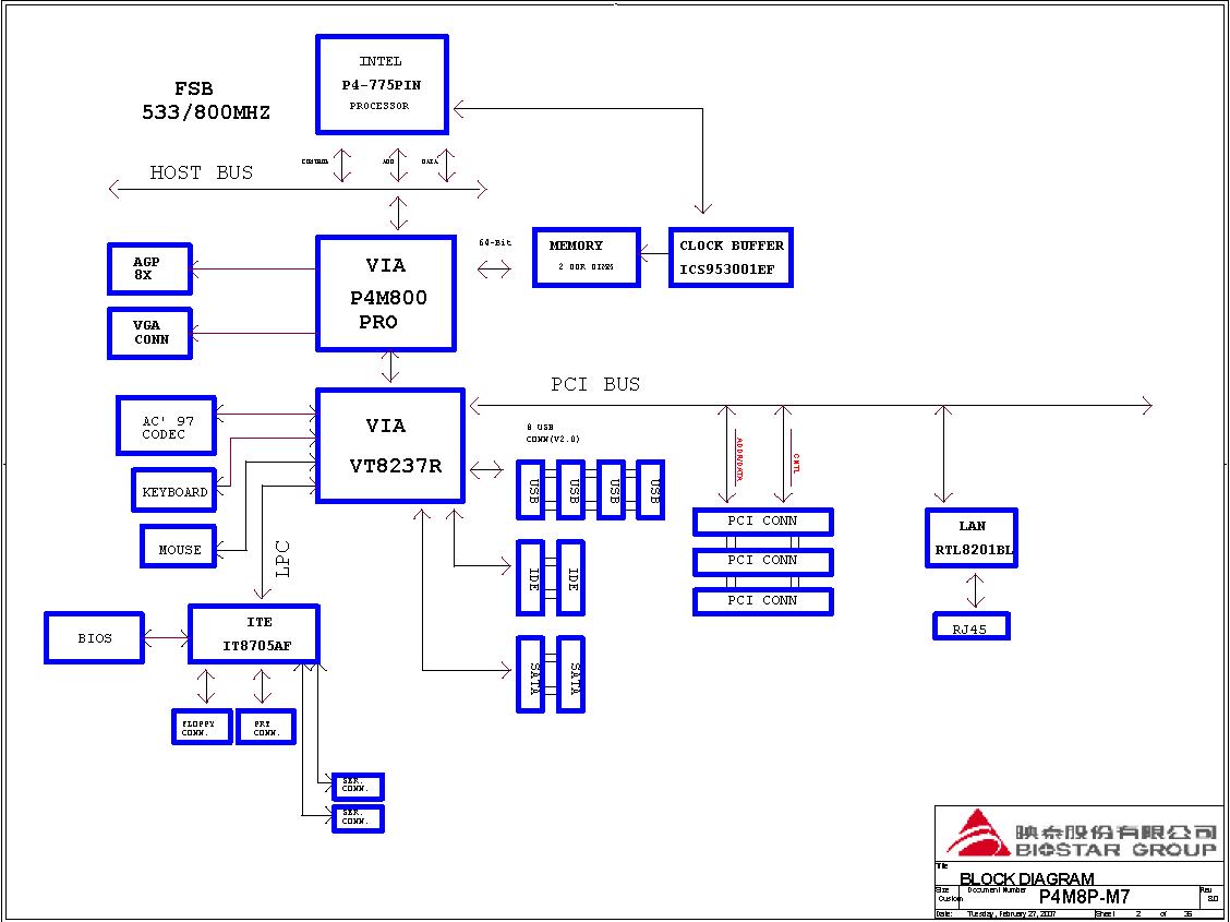 Notebook or Netbook: BIOSTAR P4M800 Pro M7