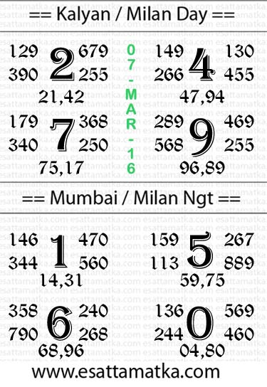 matka result tips matka results today matka result online matka result and chart matka result record matka chart ratanking matka numbers matka result wapka