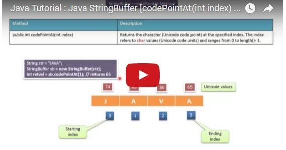 Java ee java tutorial java stringbuffer codepointat for Object pool design pattern java