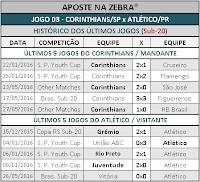 LOTOGOL 799 - HISTÓRICO JOGO 03