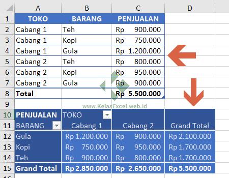 Contoh Tabel Penjualan Pada Excel