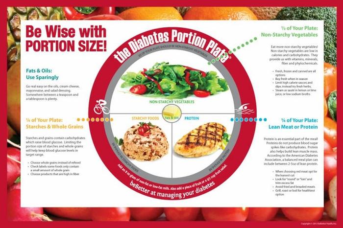 Diet Tidak Makan Nasi? Perhatikan 5 Cara Ini