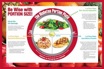 jumlah sayur dan buah yang pesakit diabetes perlu ambil