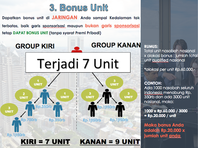 bonus%2B6 - Program IN4LINK TM POWER LINK Persembahan Dari Tugu Mandiri