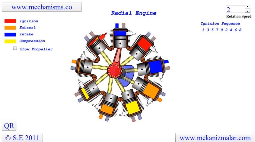 radial engine front diagram 1 10 petraoberheit de \u2022 radial engine crankshaft diagram radial engine diagram 15 8 asyaunited de u2022 rh 15 8 asyaunited de radial airplane engine diagram radial engines how they work