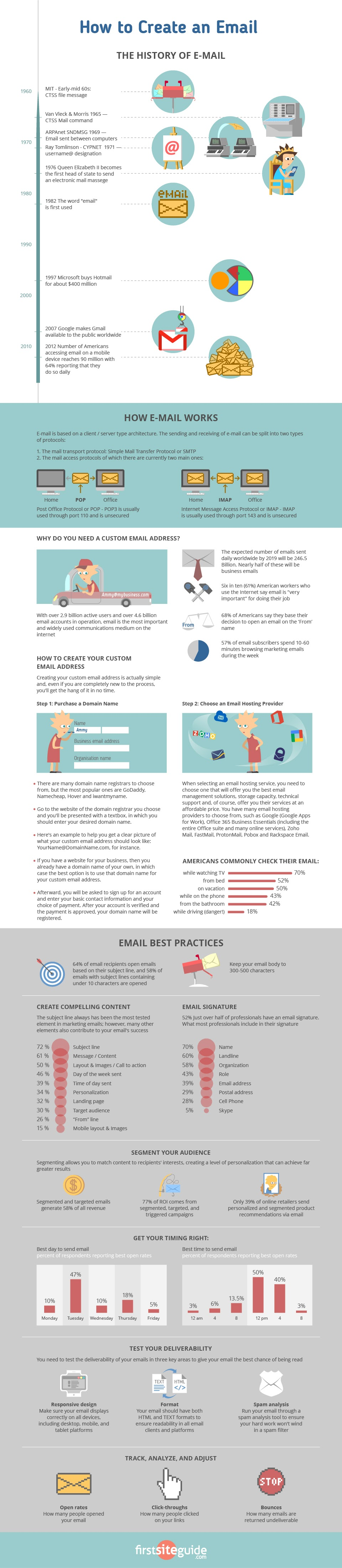 How to Create a Custom Email - #Infographic