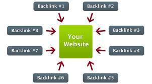 Backlink önemlidir! Backlink nedir? Ücretsiz backlink nasıl alınır?