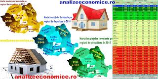 Topul județelor după numărul de locuințe finalizate în 2013, 2014, 2015