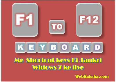 shortcut-keys-in-hindi
