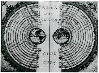 Световната система