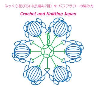 6枚の花弁を中長編み7目の玉編みでふっくらとしたパフフラワーにしました。最後はとじ針で糸始末をします。