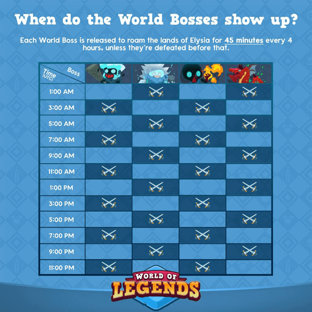 World of Legends: World Boss Info, Spawn Times and More