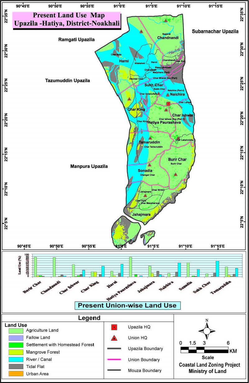 Hatiya Upazila Mouza Map Noakhali District Bangladesh