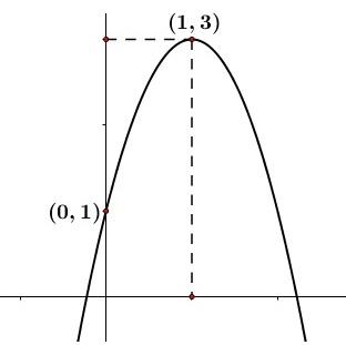 Menentukan dan Menyusun Fungsi Kuadrat Pada Matematika SMP ...