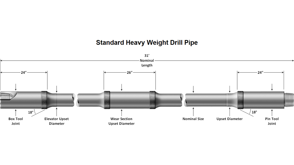 selection of heavy weight drill pipe. Black Bedroom Furniture Sets. Home Design Ideas