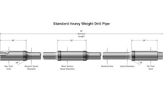 drill string component HWDP