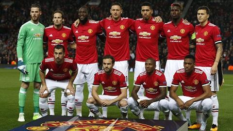 Tấm vé dự Champions League mùa sau không có duyên với MU.