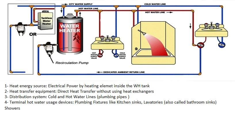 Electric Hot Water Heater Schematic Water Heater Wiring Diagram