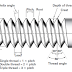 Thread Cutting Procedure on Lathe Machine