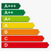 enerji verimi sınıflandırılması