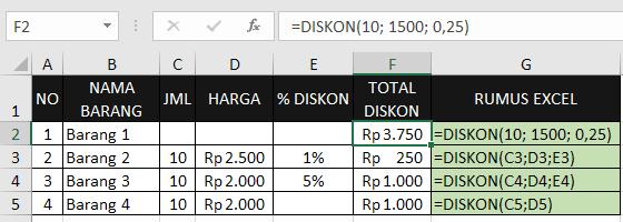 Cara Menggunakan UDF (User Defined Function) VBA Excel