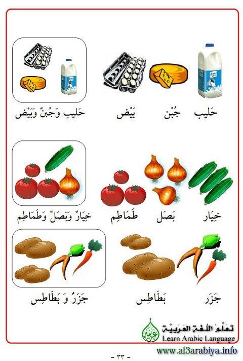Barang Yang Ada Di Dapur Dalam Bahasa Arab Brad Erva Doce Info