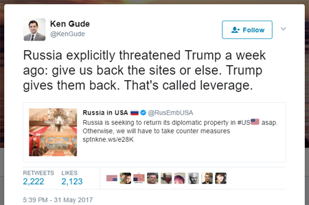 screen cap of tweet from Russia in USA reading: 'Russia is seeking to return its diplomatic property in #US🇺🇸 asap. Otherwise, we will have to take counter measures.' and a response from CAP Senior Fellow Ken Gude reading: 'Russia explicitly threatened Trump a week ago: give us back the sites or else. Trump gives them back. That's called leverage.'