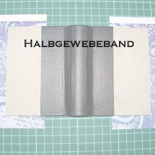 http://lost-im-papierladen.blogspot.de/2013/03/anleitung-fur-die-weiterverarbeitung.html