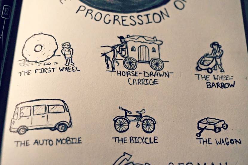 Wheels-of-progression-drawing