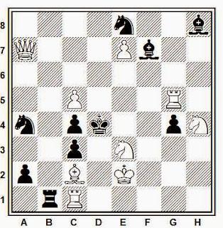 Problema de mate en 2 compuesto por R. Candela Sanz (4ª Mención, Die Schwalbe, 1956)