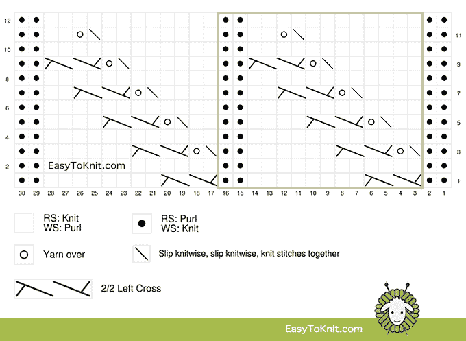 Twist Cable 8: Columns and Twists chart