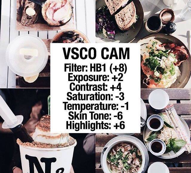 Tips Edit Gambar Menggunakan VSCO Cam