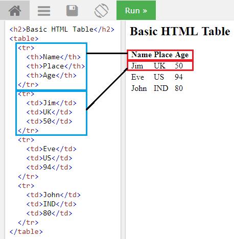 insert table in blogger