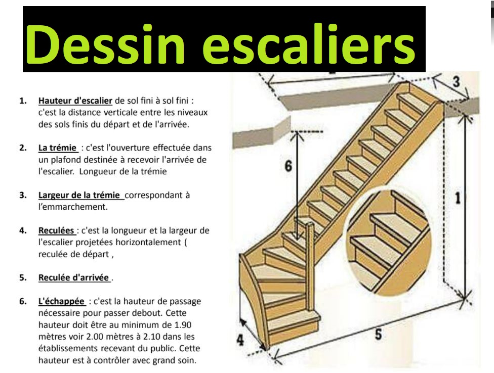 escaliers dessin technique perspective volume cours g nie civil outils livres. Black Bedroom Furniture Sets. Home Design Ideas