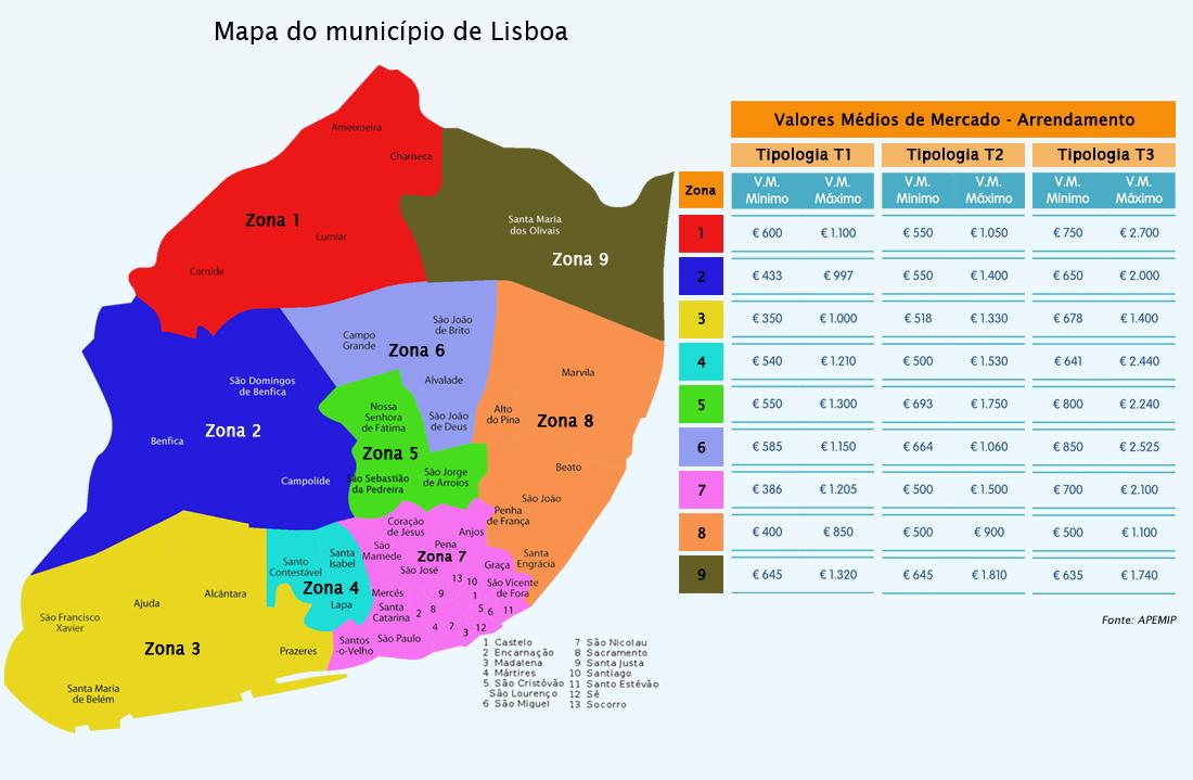 mapa de lisboa por zonas Dicas sobre Finanças: Quanto custa arrendar uma casa em Lisboa? mapa de lisboa por zonas