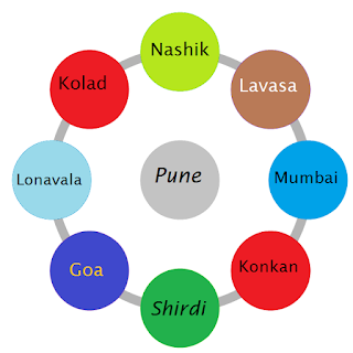 Pune to Shirdi Tour