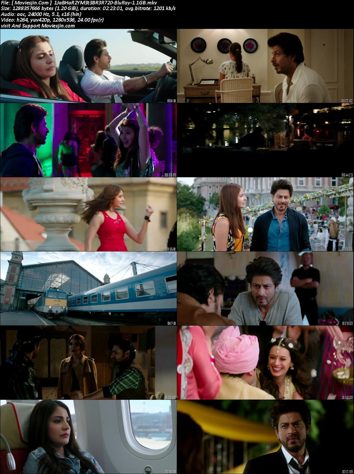 Watch Online Jab Harry met Sejal 2017 BluRay 400MB Full Hindi Movie 480p Download Full Movie Download Khatrimaza, free download 9xmovies,