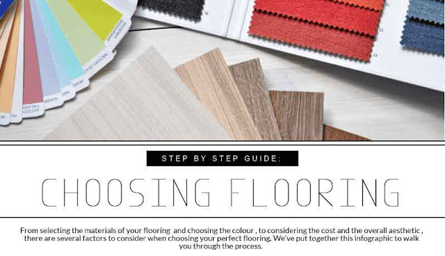 Why flooring is an important part of interior design