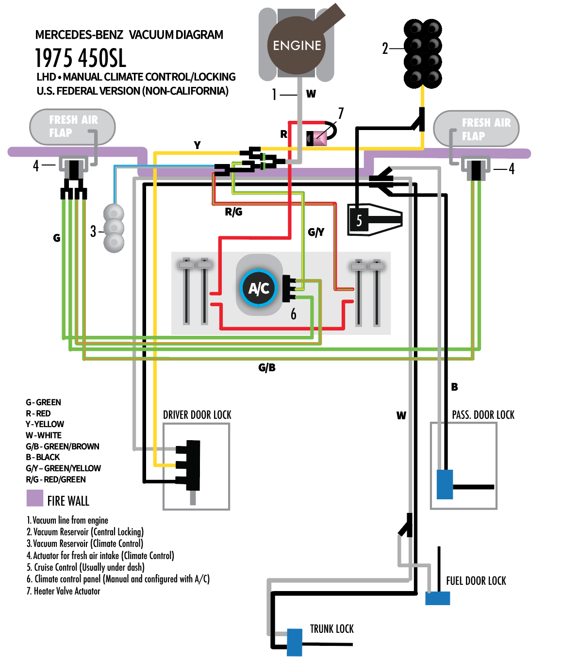 2 Way Radio Wiring Diagram Real 1 Lighting Circuit Mercedes Benz W123 And R107 Diy Vacuum Light Switch Coast 3