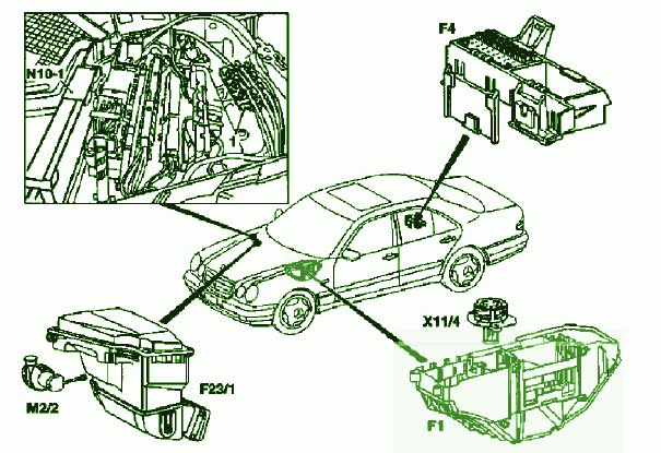fuse box diagram mercedes benz 2000 e320 v-6 ~ mercedes ... a rear fuse box diagram for 2000 mercedes benz #5