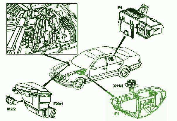 Fuse Box Diagram Mercedes Benz 2000 E320 V6 ~ Mercedes
