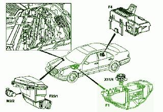 fuse box diagram mercedes benz 2000 e320 v-6