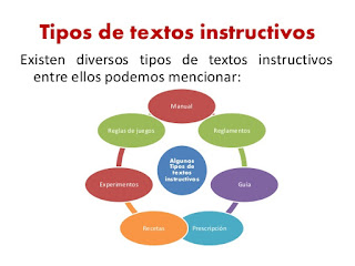 Los Sextos del Llano: Textos Instructivos