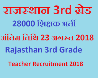 Rajasthan 3rd Grade Recruitment